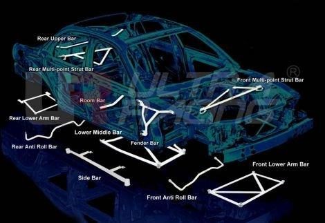 Ultra Racing mittlere Unterbodenstrebe 2-Punkt - 03-08 Nissan Fairlady (350ZX) (Z33) 3.5 (2WD)